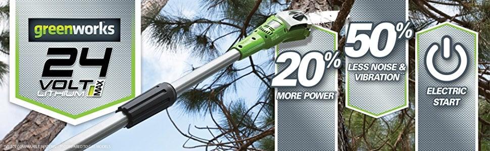 GreenWorks 20352 24V 8-Inch